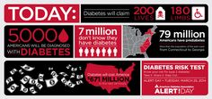 Photo of American Diabetes Association Alert Day
